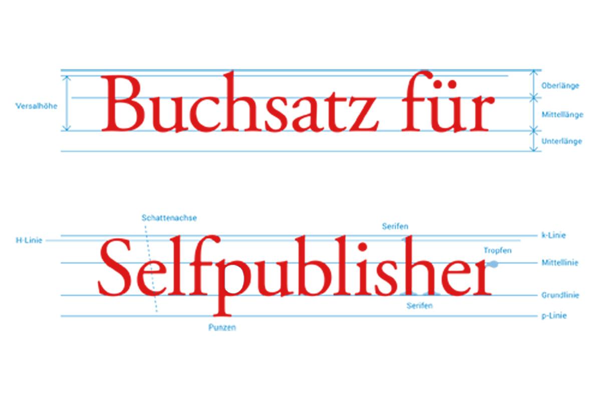 Buchsatz für Selfpublisher | Autorenwelt